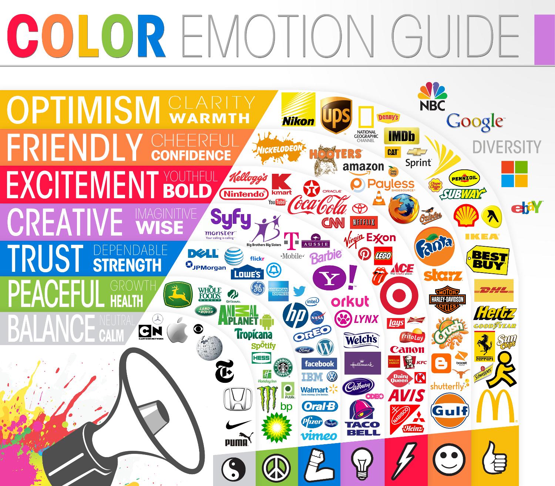 Цветовете в маркетинга