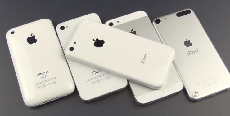 РЕВЮ на iPhone 5C