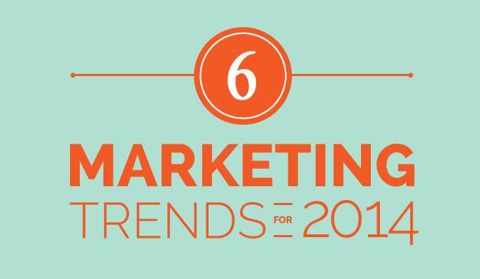 Топ 6 трендове в маркетинга на социалните мрежи за 2014-та