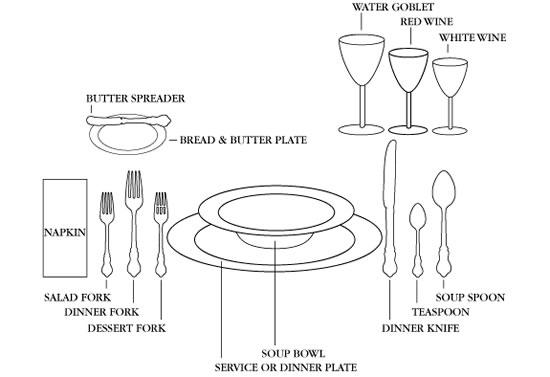 Вечеря в изискан ресторант - как да се държим