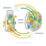 brand-services-_humans-are-brands-info-graphic