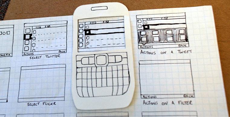 Какво е прототип в Interaction design