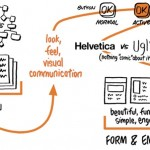 UX design - информационна архитектура