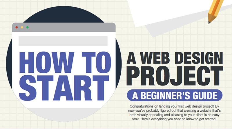 Създайте най-добрата възможна уебсайт структура