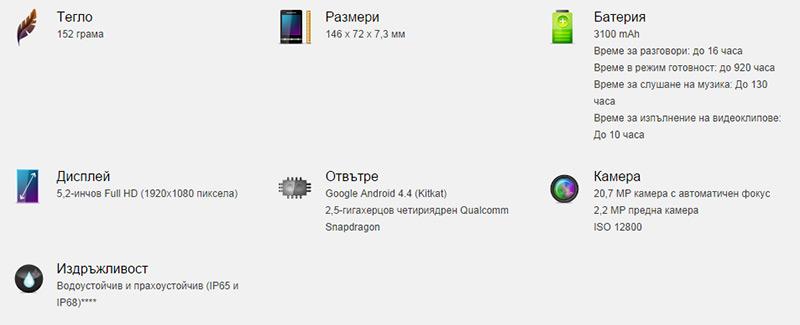 Sony Xperia Z3 е вече налице!