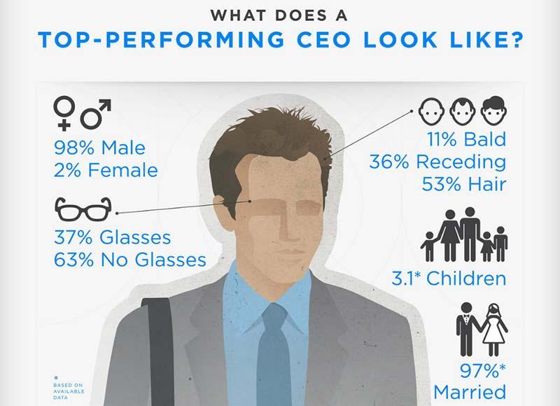 Как изглеждат най-добрите лидери?