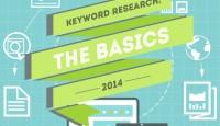 Търсене на ключови думи