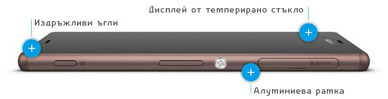 Представяне на Sony Xperia Z3