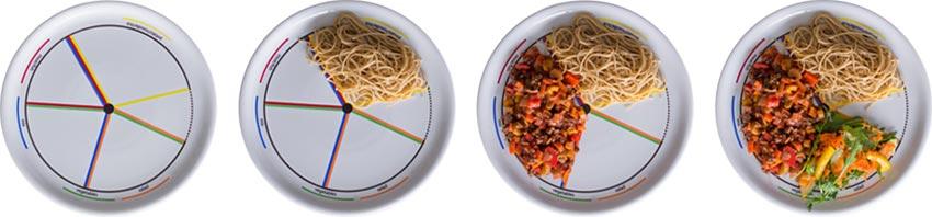 Иновативна чиния срещу преяждане