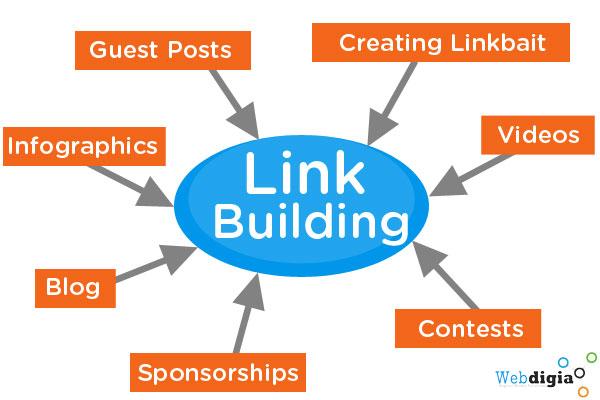 Методи за изграждане на линк билдинг