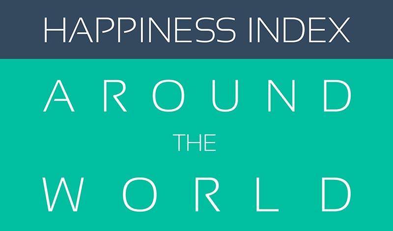 Карта на щастието по света