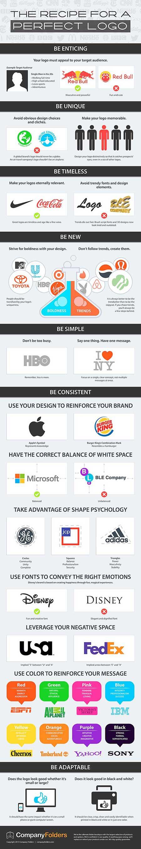 Как да създадем перфектното лого