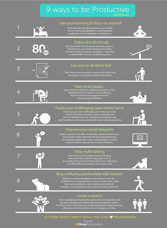9 стъпки към по-продуктивен ден