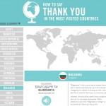 """Как да кажем """"Благодаря"""" на всички езици"""