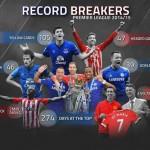 8 рекорда, които бяха счупени този сезон