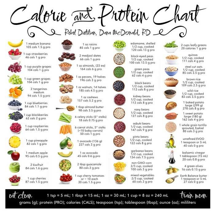 Вкусни плодове и зеленчуци с минимум калории