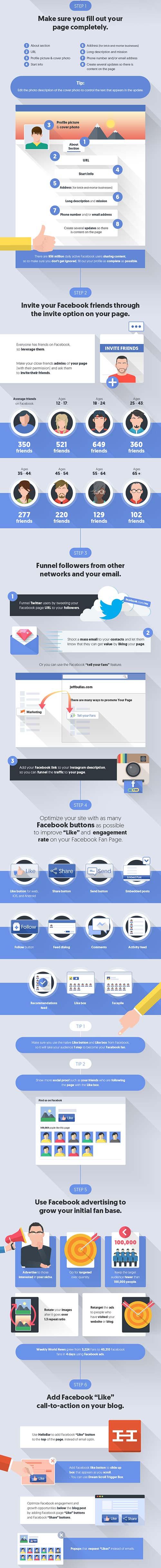 Как да привлечем повече реални фенове във Fb