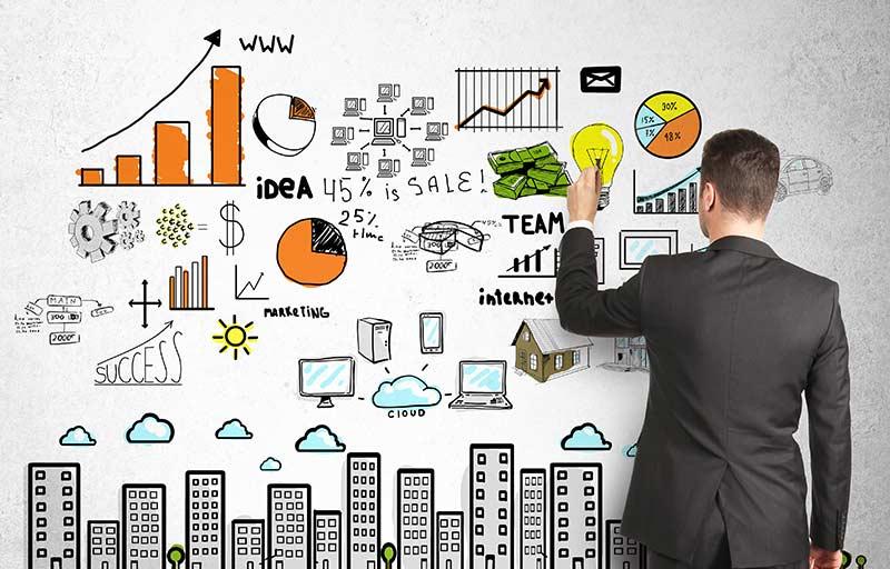 Ролята на маркетинга в бизнеса