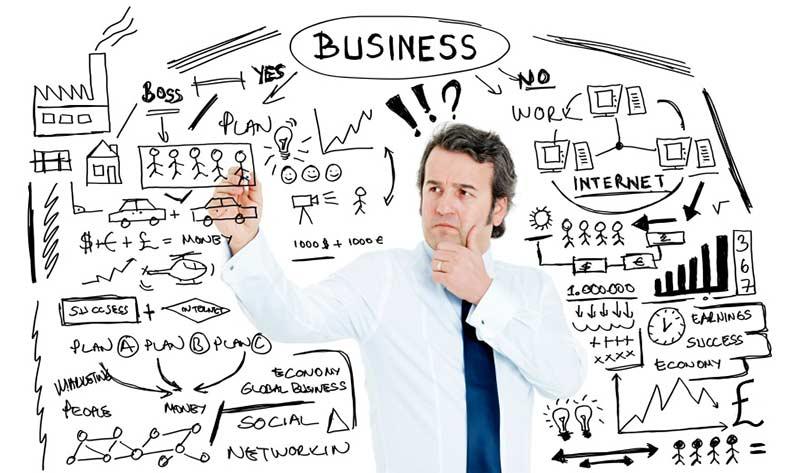 Силата на маркетинга в бизнеса