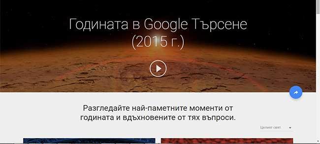 Най-търсените думи в Google през 2015