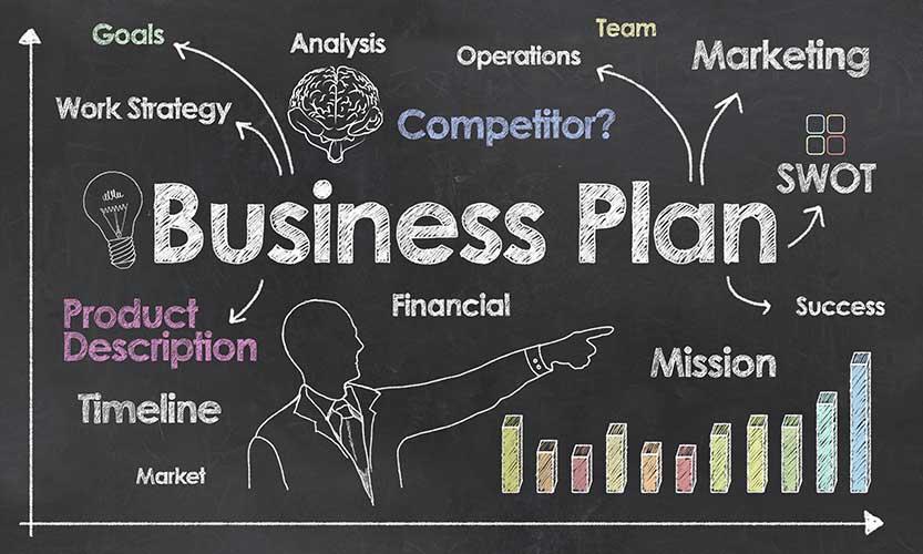 Как да изградим бизнес план
