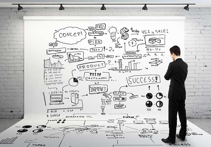 11 лесни стъпки как да изградим бизнес план