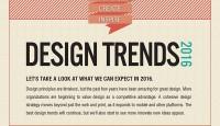 Тенденциите в дизайна през 2016