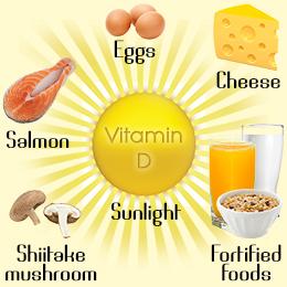 Витамин D - верният помощник през зимата