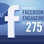 Как да увеличим ангажираността във фейсбук